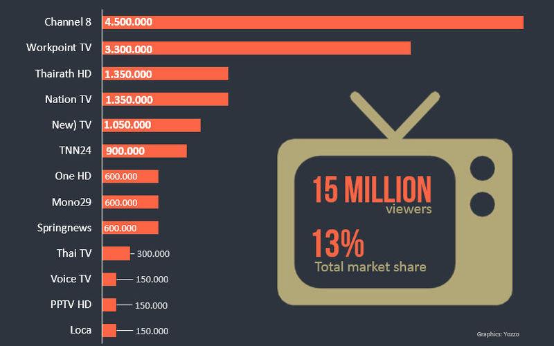 El programa de tv más visto del mundo