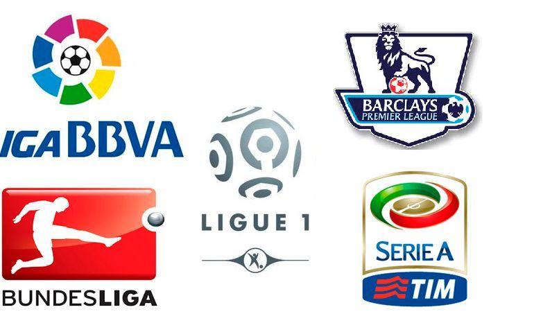 21570 - ¿En qué liga de fútbol brillarías como futbolista?