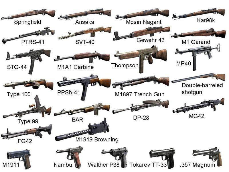 ¿Cuál es tu arma favorita para el Multijugador?