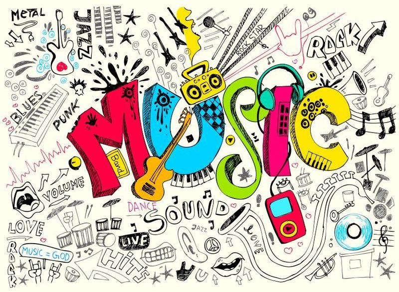 23168 - ¿Sabrías reconocer estos grupos de música?
