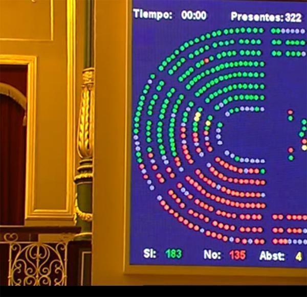 ¿Crees que la abstención del PSOE debía ser técnica o de todos sus diputados?