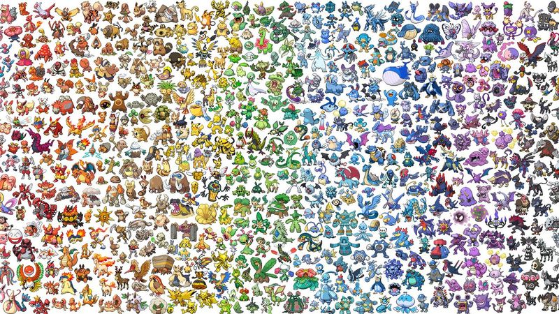 23875 - ¿Qué tipo de Pokémon eres?