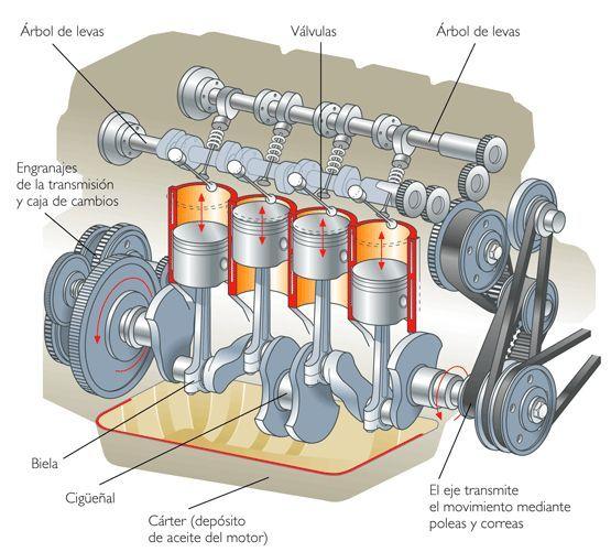 Creó el primer motor de combustión: