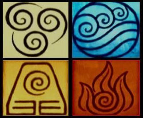¿Ser un hombre de fuego, tierra ,agua o aire?
