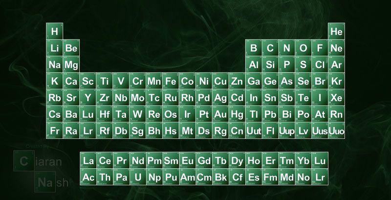 ¿Cuál de las siguientes especies químicas no es un elemento?