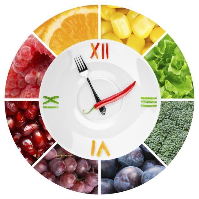 ¿Cuántas veces comes al dia?