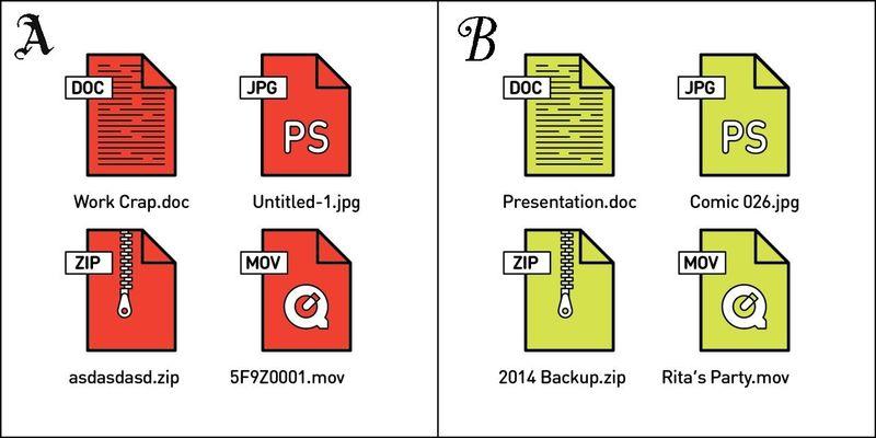 ¿Cómo nombras los archivos?