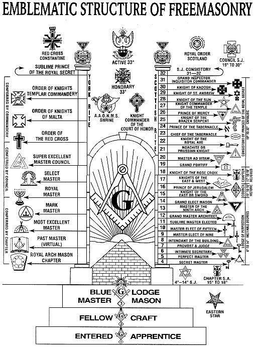¿Qué organización tendría que tener la sociedad?