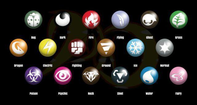 27438 - ¿A qué tipo elemental de Pokémon estás más asociado?