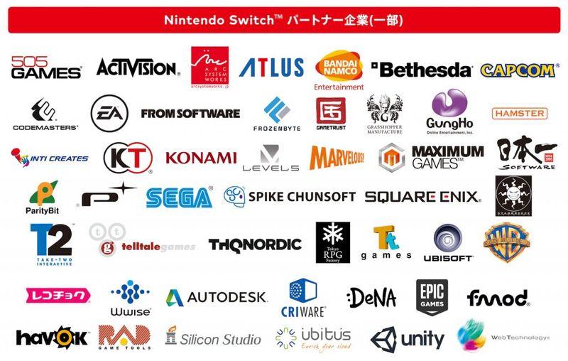 ¿Comprarías una N. Switch si tuviese más juegos de Third-Parties? (Juegos de Activision, EA, Ubisoft, Bethesda, etc.)