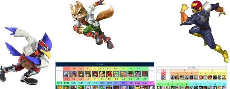 ¿Cuál es el Super Smash Bros con más jugadores profesionales?