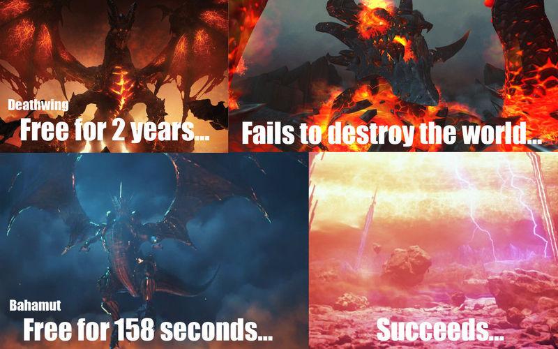 MMORPG con mas suscripciones