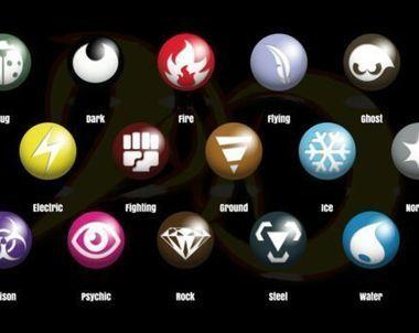 ¿A qué tipo elemental de Pokémon estás más asociado?