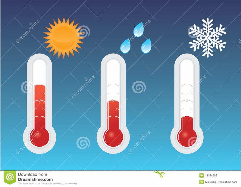 ¿Qué temperatura te gusta más en un sitio?