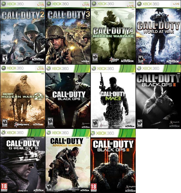 La saga Call of Duty