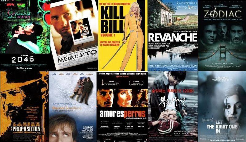 30976 - ¿Qué películas fueron las mejores de la década del año 2000?