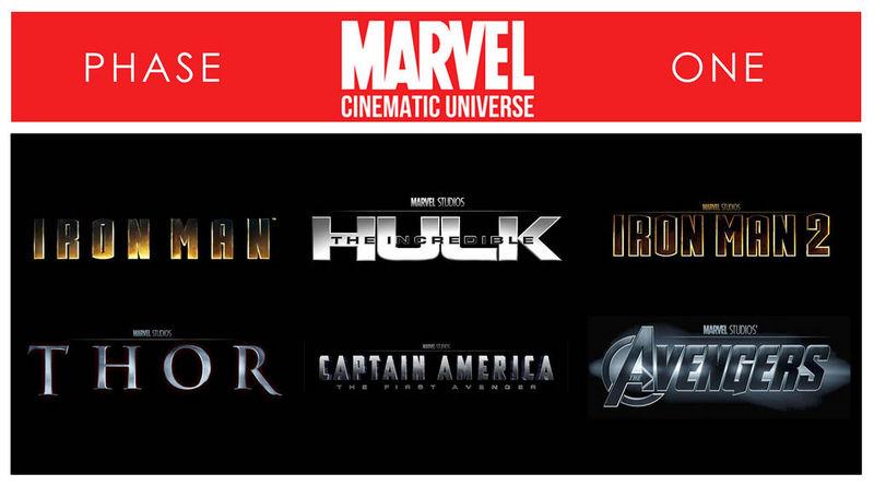 Elige tu película favorita de la Fase 1 - Formando a los Vengadores