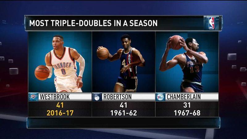 ¿Quién fue el primer jugador en promediar un triple-doble al final de temporada?