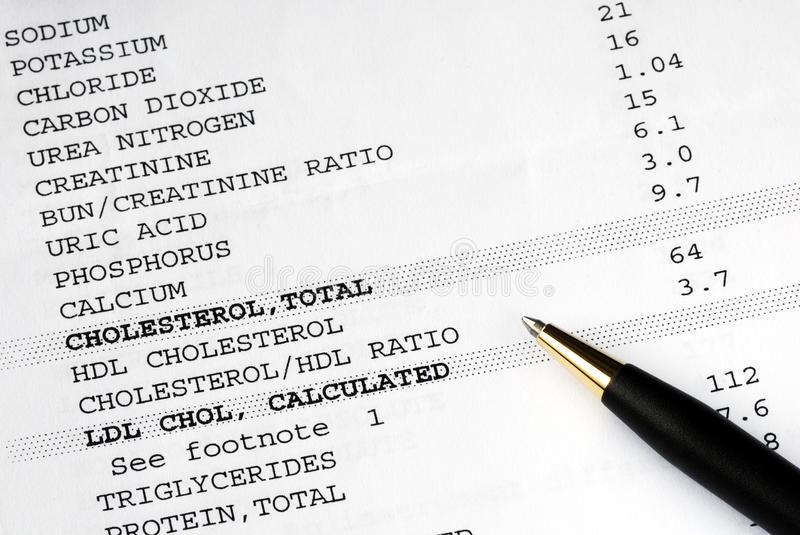 Cada vez que recibes un informe de análisis de sangre, ¿entiendes bien todos los parámetros?