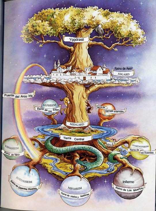 31715 - Test sobre la Mitología Nórdica