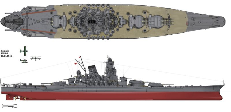 ¿Cuales fueron las especificaciones de los mayores acorazados de la historia, los Yamato?