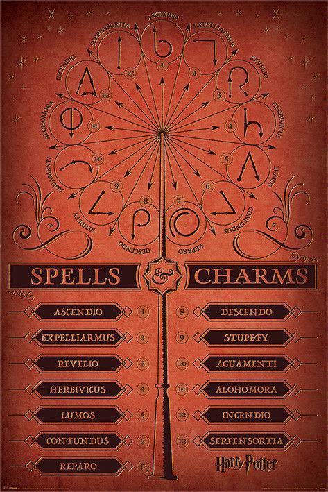 ¿Tenía J.K.Rowling pensados todos los hechizos del mundo mágico cuando publicaba los libros?