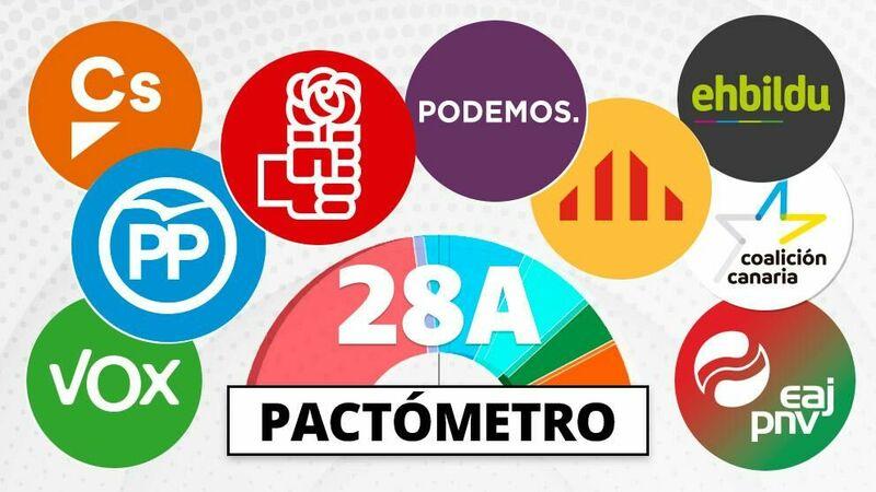 33444 - El pactómetro
